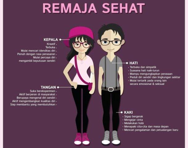 Remaja Sehat ft twicopy.com