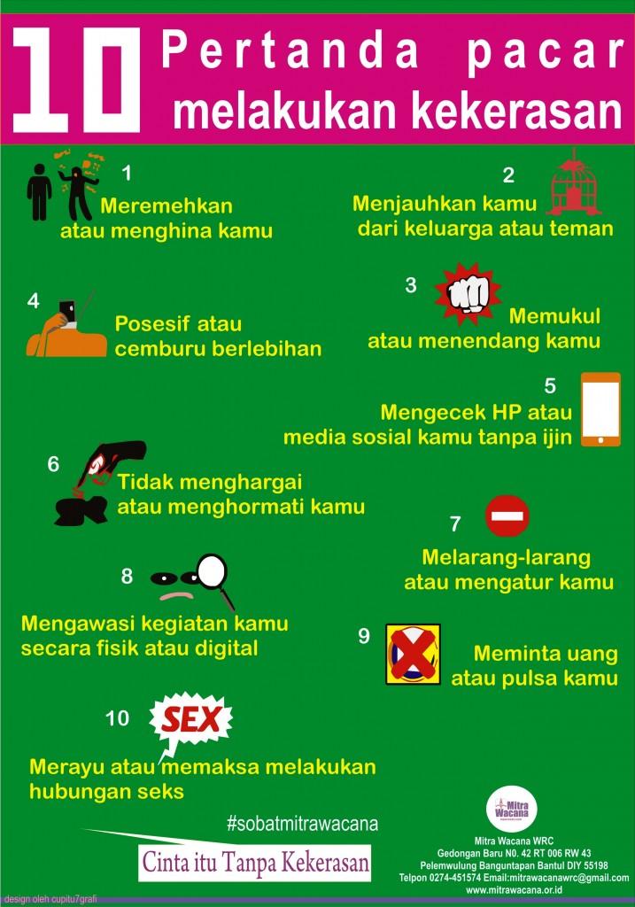 Poster Tanda Kekerasan