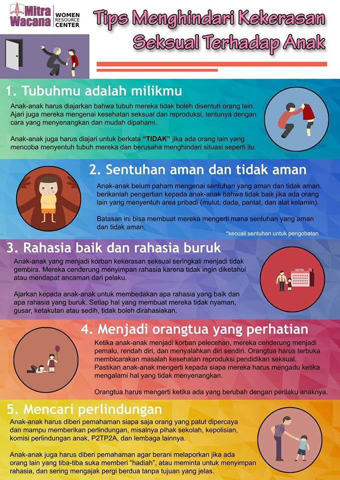 Poster menghindari kekerasan seksual terhadap anak