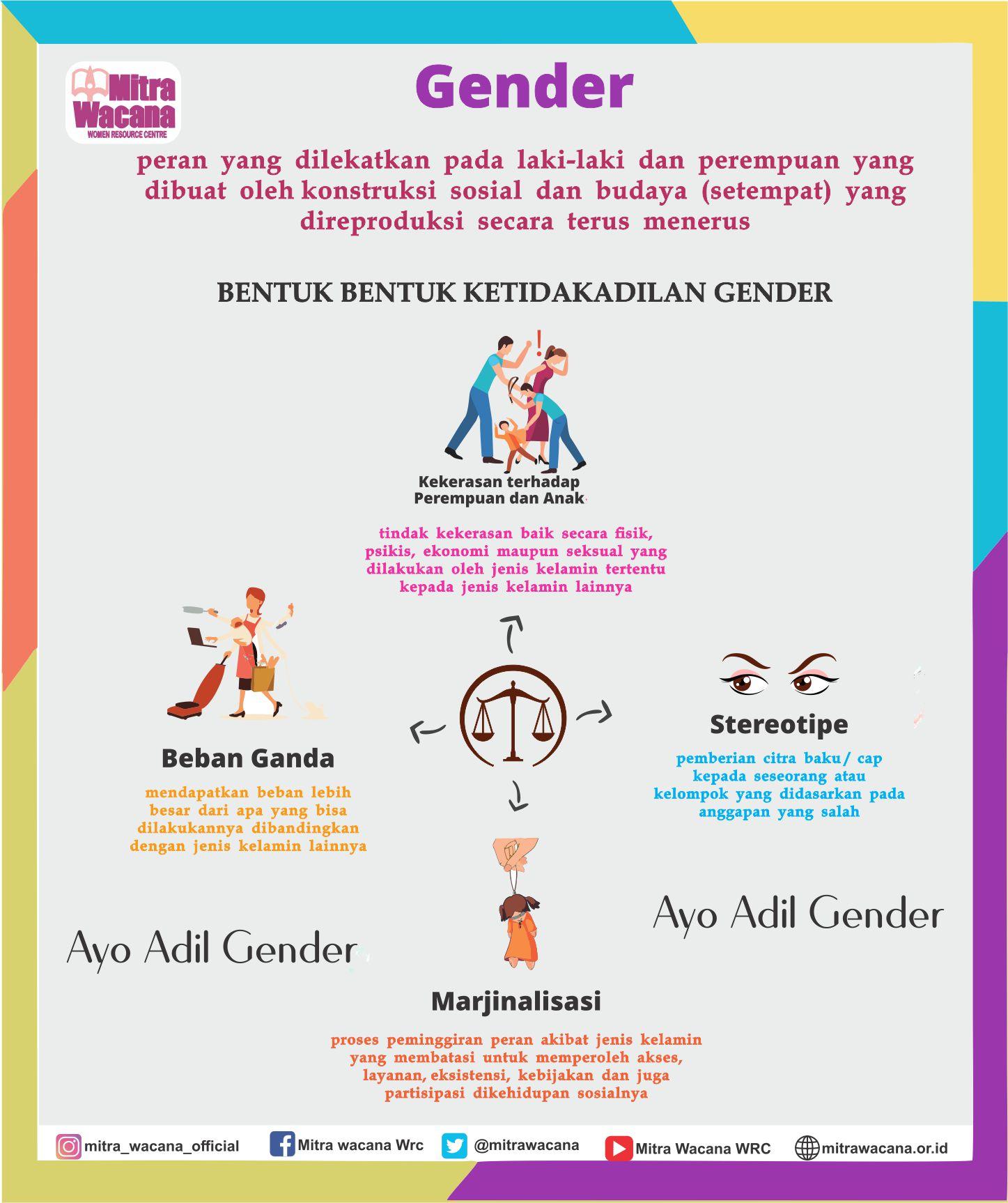 perempuan sering sekali menjadi korban dari ketidakadilan gender