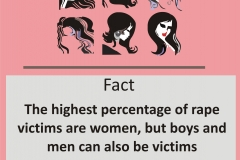 myths and facts of rape 5
