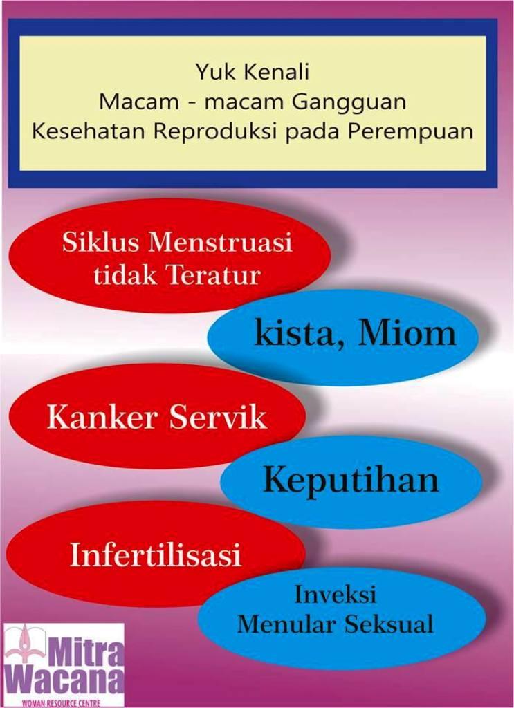 Poster Gangguan Kesehatan Reproduksi Pada Perempuan Mitra Wacana